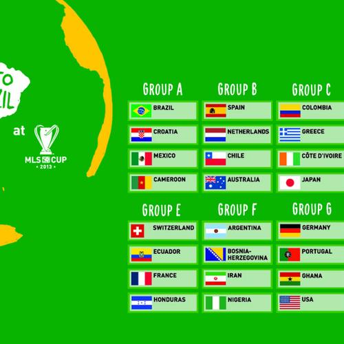 World cup 2014 groups wallpaper